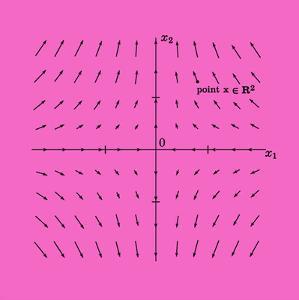 Planche mathématique 11 by Bernar Venet