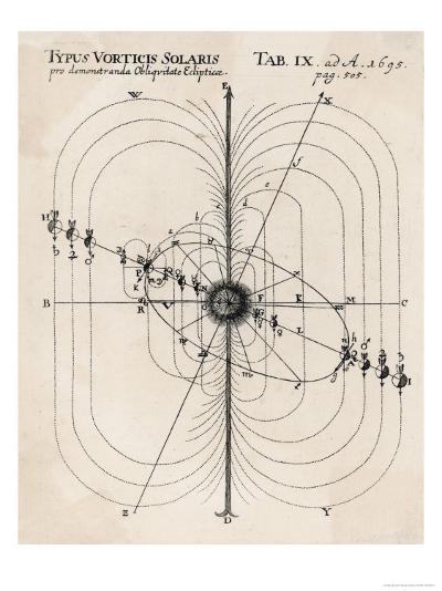 Bussinger's System--Giclee Print