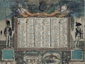 Calendrier Révolutionnaire de janvier à juin 1792