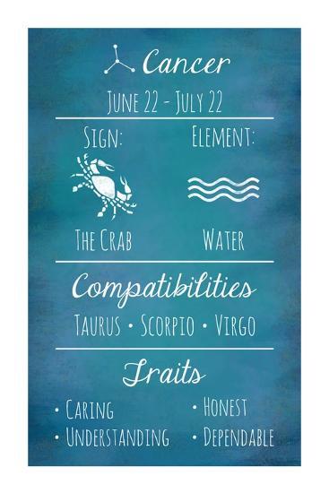 Cancer Zodiac Sign-Veruca Salt-Art Print