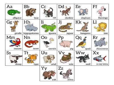 Cartoon Animal Alphabet Chart-Krisdog-Art Print