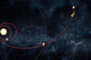 Cassini Spacecraft Orbital Route