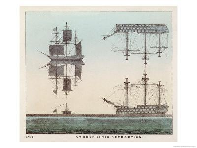 Diagram Explaining Atmospheric Refraction Using Pictures of Ships at Sea to Illustrate the Concept