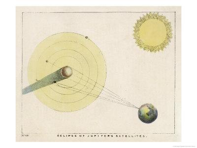 Diagram Showing an Eclipse of Jupiter's Satellites
