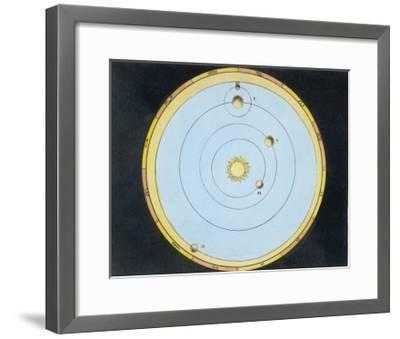 Diagram Showing Mercury Venus Earth and Mars