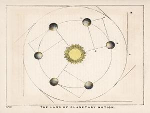 The Laws of Planetary Motion by Charles F^ Bunt