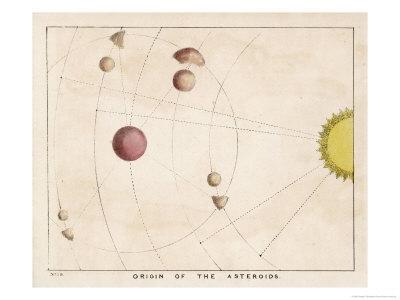 The Origin of Asteroids