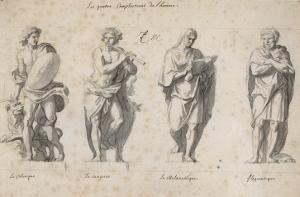 Les Quatre complexions de l'homme by Charles Le Brun