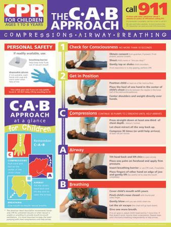 Children's CPR Poster