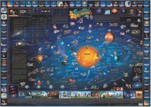 Children's Map of the Solar System, Laminated Educational Poster