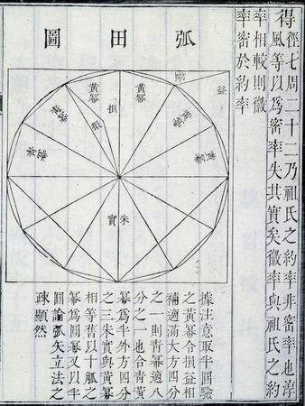 Algebra, illustration from 'The Nine Chapters on the Mathematical Art', by Jiǔzhāng Suànshù