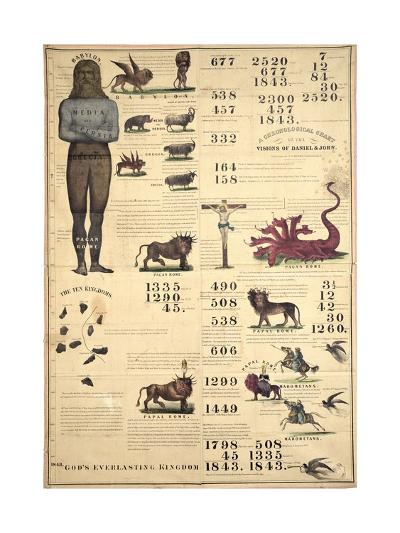 Chronological Chart of the Visions of Daniel and John, 1843--Giclee Print