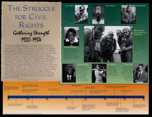 Civil Rights 1920 - 1954