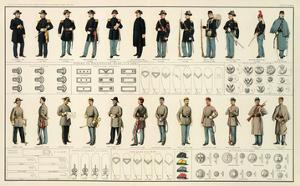 Civil War: Uniforms, US and Confederate Armies, c.1895