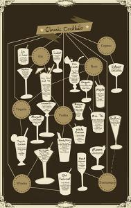 Vintage Cocktails by Clara Wells