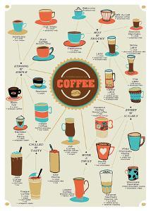 World of Coffee by Clara Wells