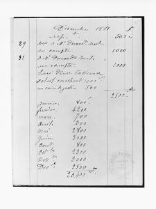 Page from Monet's Account Book Detailing Sales to Durand-Ruel by Claude Monet