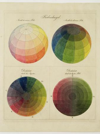 https://imgc.artprintimages.com/img/print/colour-globes-for-copper-aquatint-and-watercolour_u-l-o2aq60.jpg?p=0