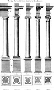 Columns Classical Orders