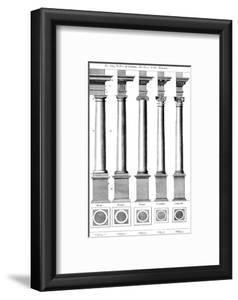 Columns Classical Orders