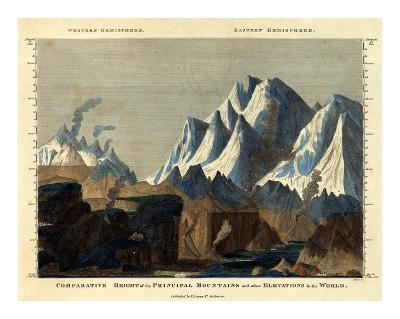 Comparative Height of the Principal Mountains in the World, c.1823-Fielding Lucas-Art Print