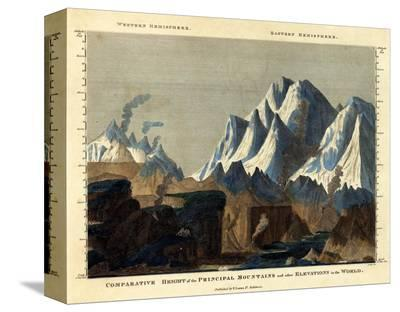 Comparative Height of the Principal Mountains in the World, c.1823-Fielding Lucas-Stretched Canvas Print