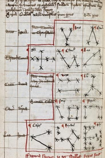 Constellations, 14th Century Manuscript-Middle Temple Library-Photographic Print