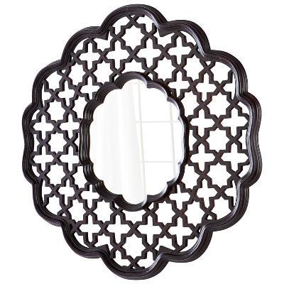 Continuum Mirror--Wall Mirror
