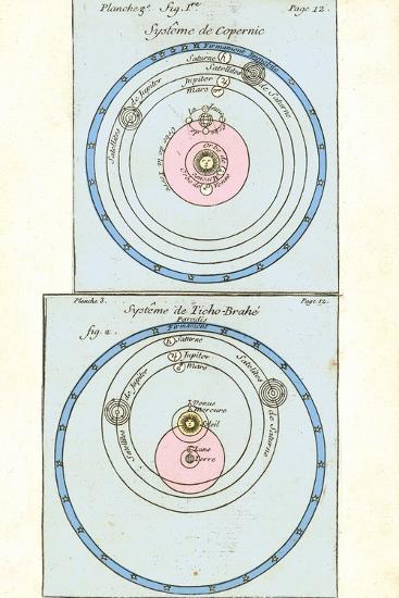 Cosmologies of Copernicus And Tycho-Detlev Van Ravenswaay-Photographic Print