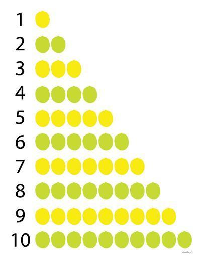 Counting Lemons and Limes-Avalisa-Art Print