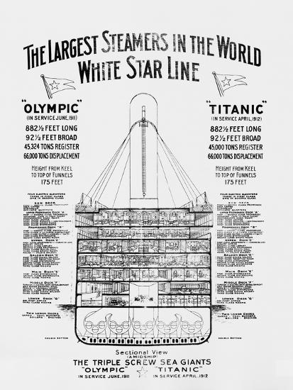 Cross Section Diagram Of Titanic Photographic Print By Art