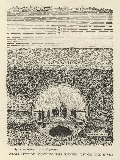 Cross Section Showing the Tunnel under the River--Giclee Print