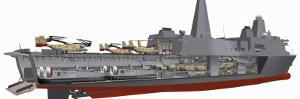Cutaway Illustration of the US Navy's San Antonio Class Amphibious Transport Dock Ship