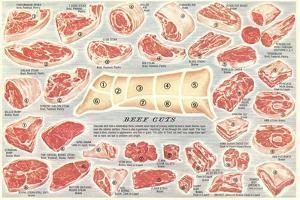 Cuts of Beef Chart