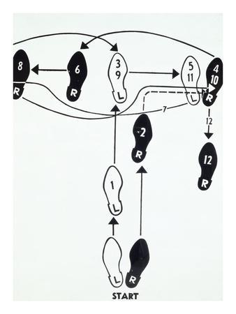 https://imgc.artprintimages.com/img/print/dance-diagram-2-fox-trot-the-double-twinkle-man-1962_u-l-f8l1580.jpg?p=0