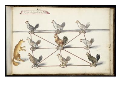 """Album ; Ballet  Fées  Forêts de Saint Germain ; """"Jeu du renard et  pou""""; huit figures"""