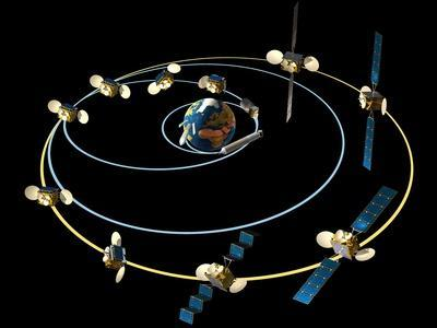 Satellite Launch Sequence Diagram