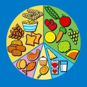 Balanced Diet by David Nicholls
