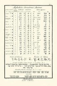 Alphabets Orientaux by Denis Diderot