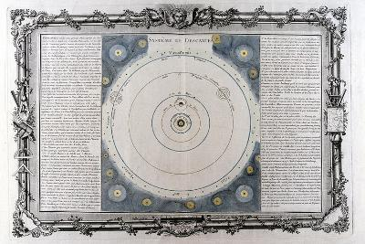 Descartes' System of the Universe, 17th Century--Giclee Print