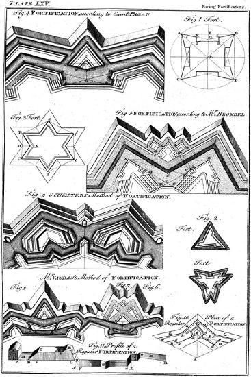 Designs of Fortifications, 1764--Giclee Print