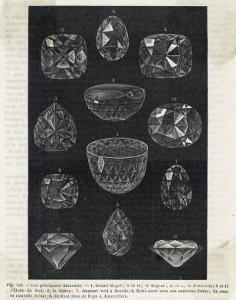 Detail of Celebrated Diamonds Including Grand Mogul and the Kohi-Noor