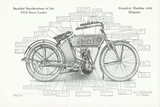 Detailed Specifications of the 1913 Sears Leader Auto-Cycle, 1913-American School-Giclee Print