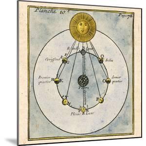 Phases of the Moon, 1790 by Detlev Van Ravenswaay