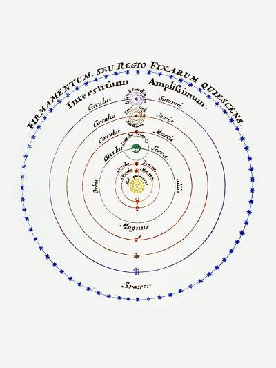 Diagram of Copernican Cosmology-Science Photo Library-Photographic Print