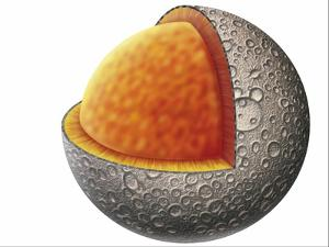 Diagram of Mercury Interior Structure Showing Crust, Mantle and Large Iron Core