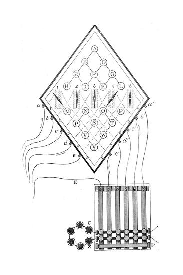 Diagram of William Cooke and Charles Wheatstone's Five-Needle Telegraph, 1837--Giclee Print