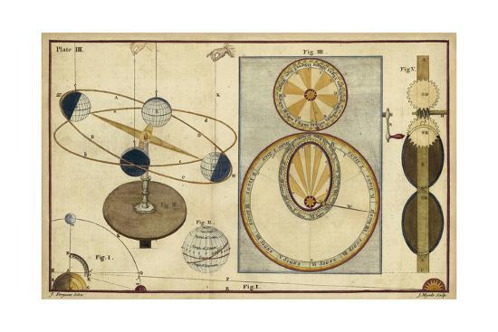 Distance of Sun, Moon and Planets-James Ferguson-Art Print