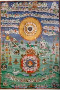 Divination Thangka