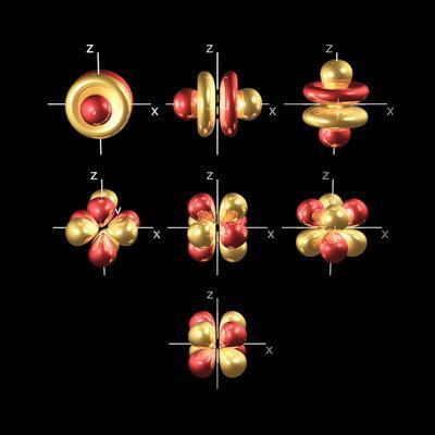 4f Electron Orbitals, Cubic Set